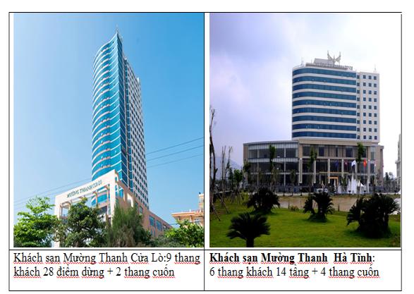Dự án tiêu biểu công ty đã thực hiện tại Việt Nam